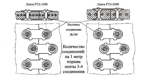 механические соединения Флекско (Flexco)